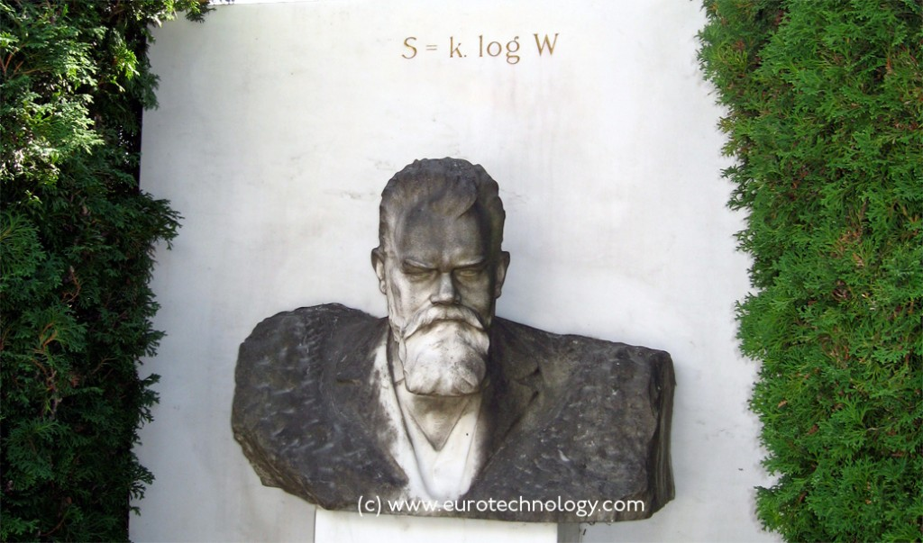 Ludwig Boltzmann's grave stone and S = k log W